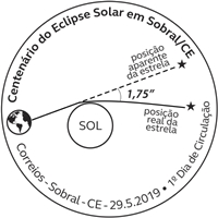 carimboeclipsesolar